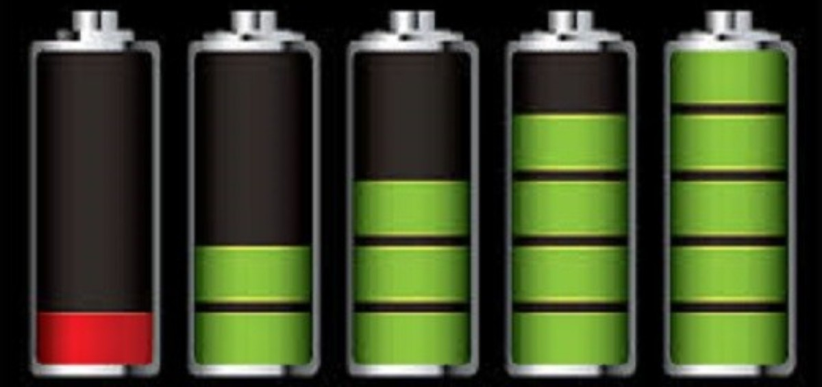 batery1 1200x565 - Calibrare la batteria del PC portatile su Windows 7, 8.1 e 10