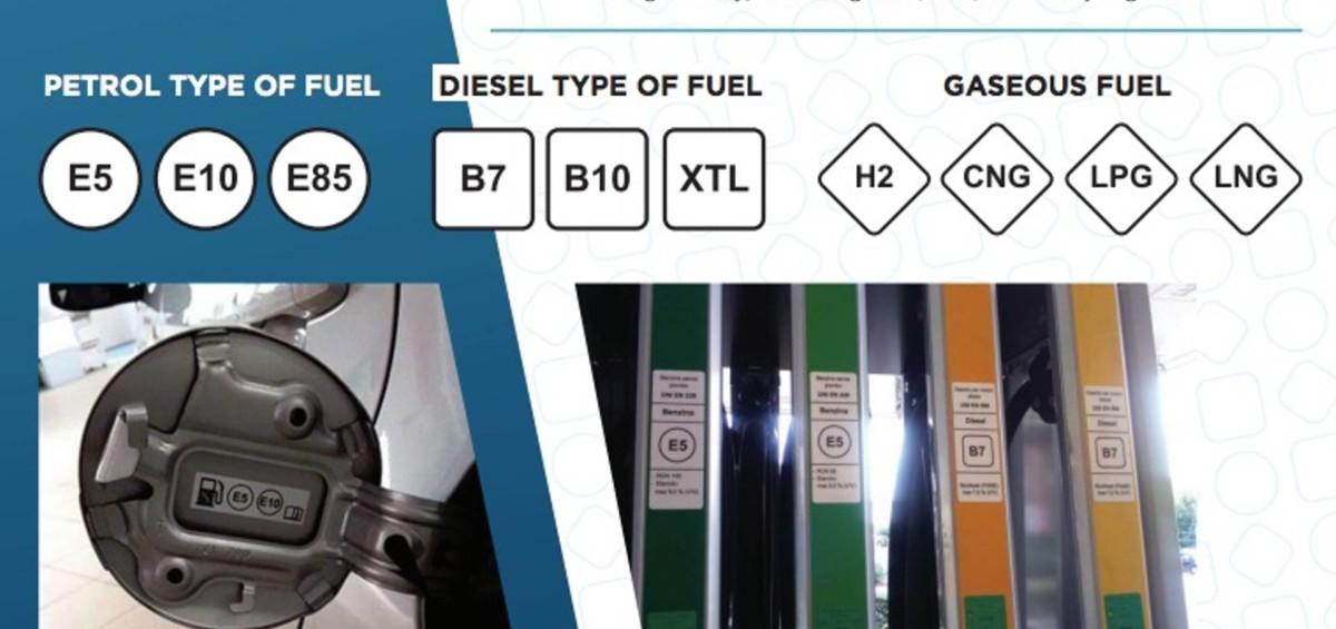 Nuove etichette carburanti 1200x565 - Carburanti: addio verde e gasolio, da oggi cambiano i nomi