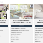 Confronto 150x150 - Immobiliare Caraffini